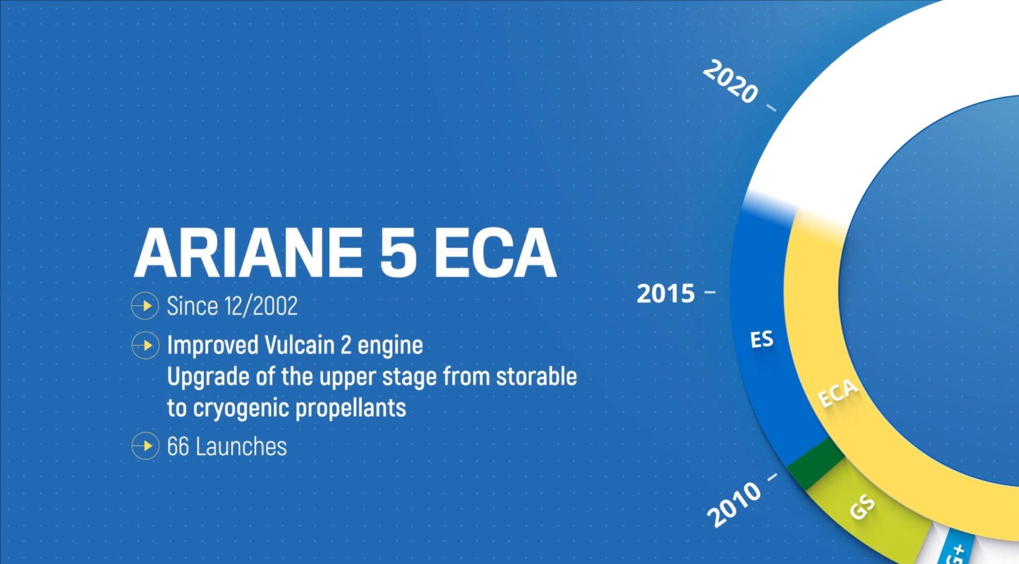 Arianespace 01