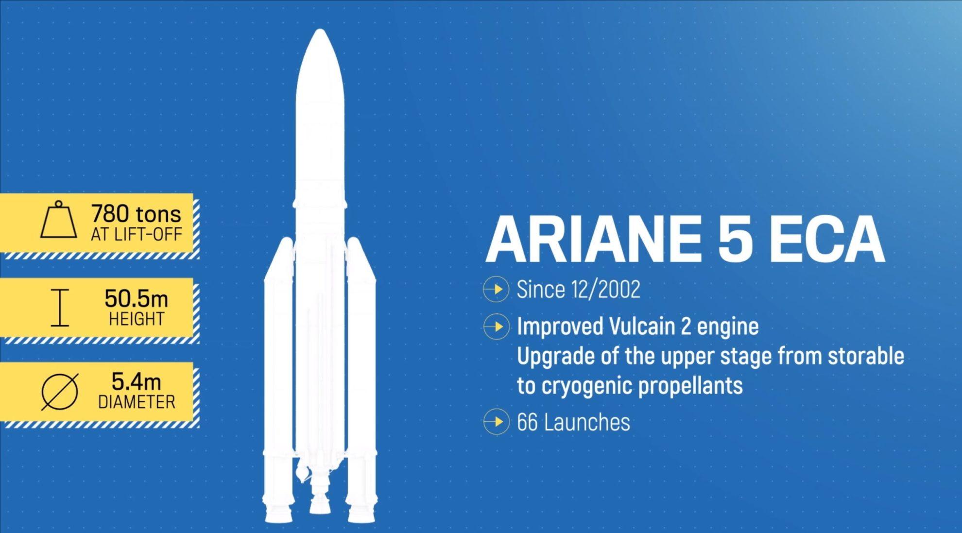 Arianespace 02
