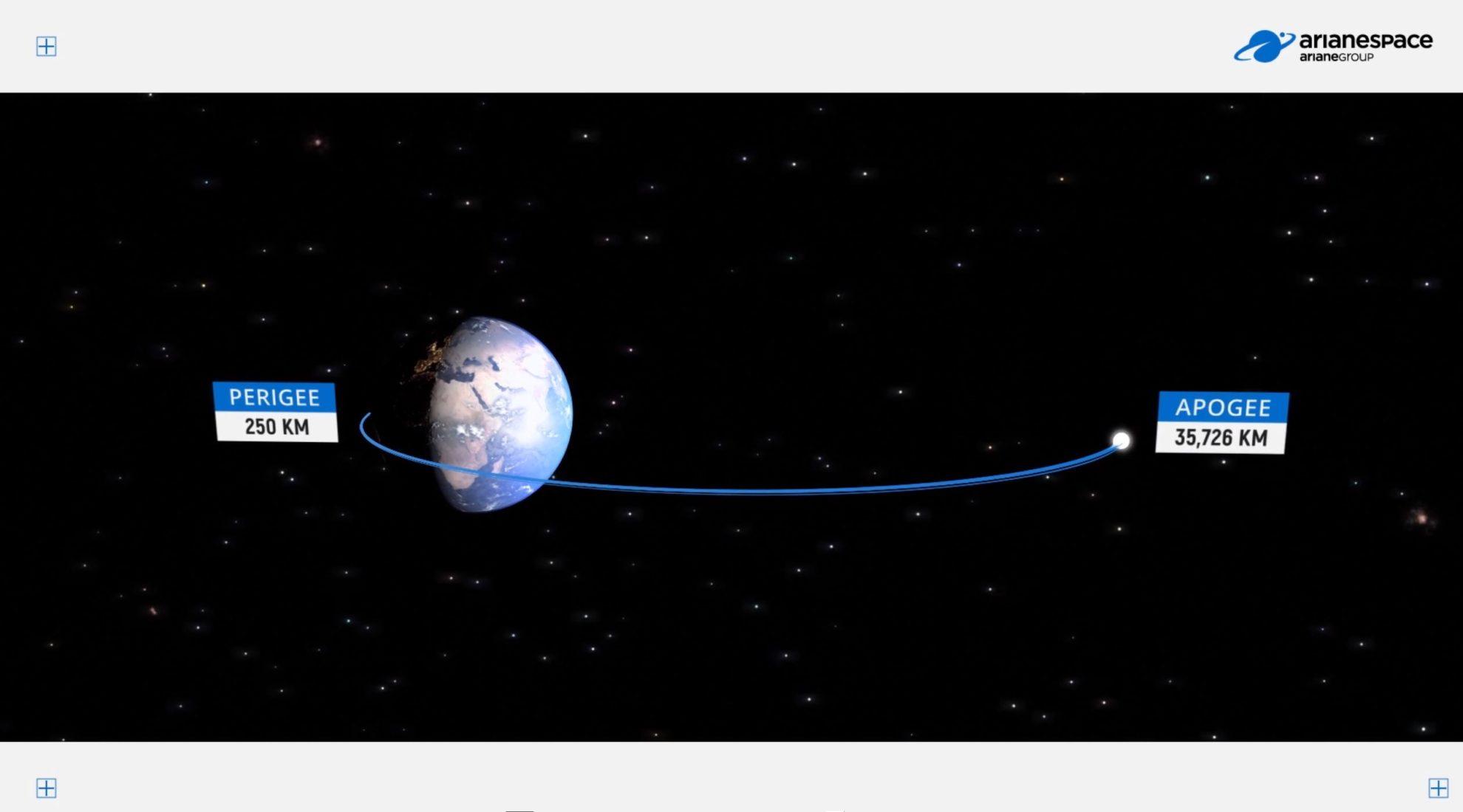 Arianespace 03
