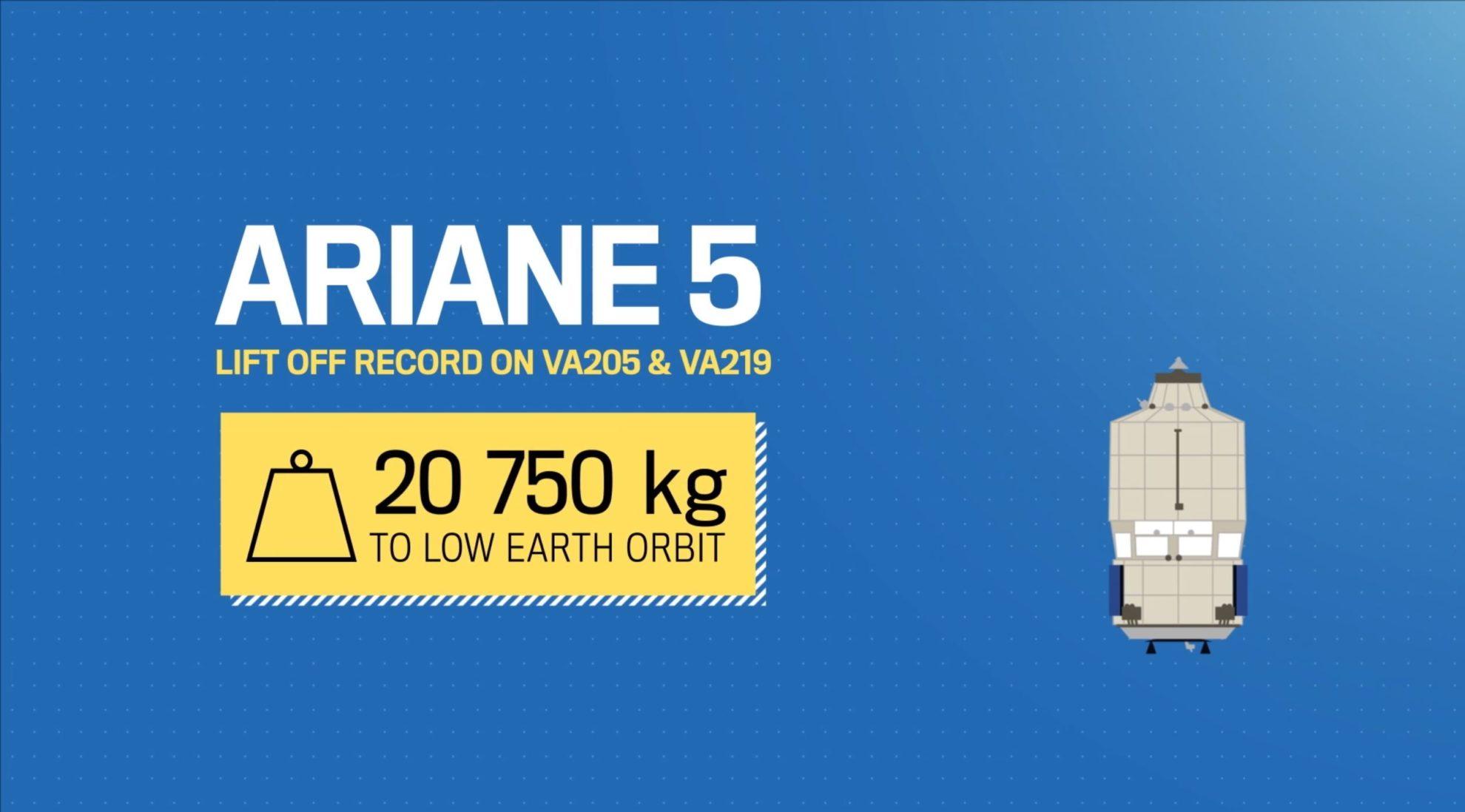 Arianespace 04